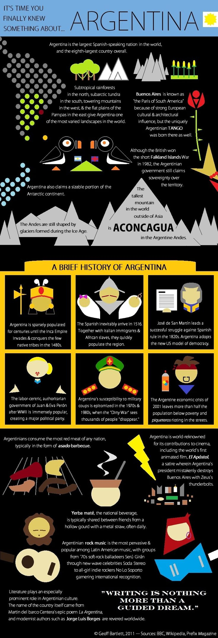 Infographic about the history of Argentina, its culture and traditions, its geography, education and its people.