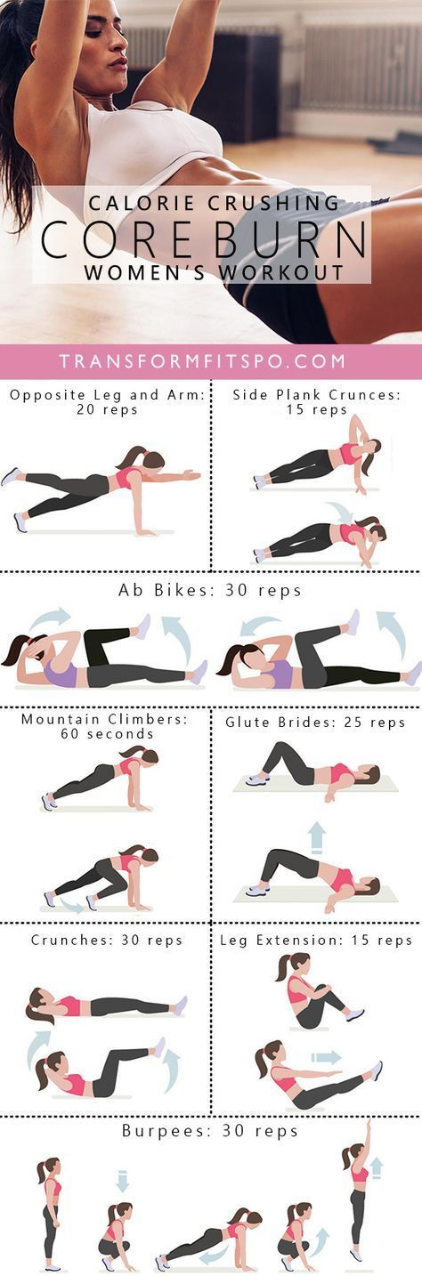 Core Workout | Posted By: NewHowToLoseBellyFat.com