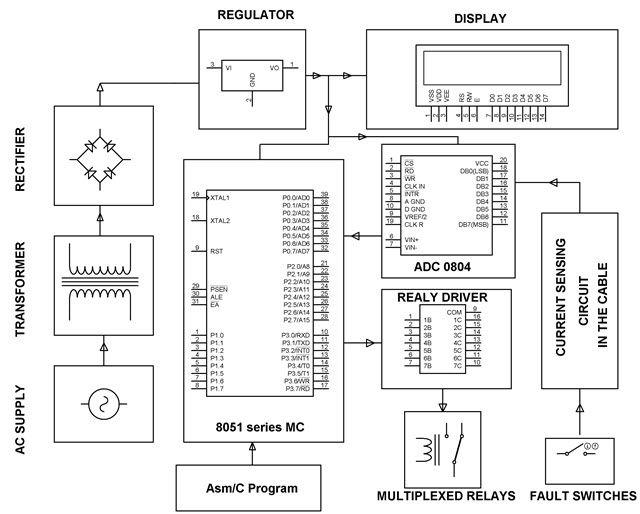 chevy volt powertrain diagram
