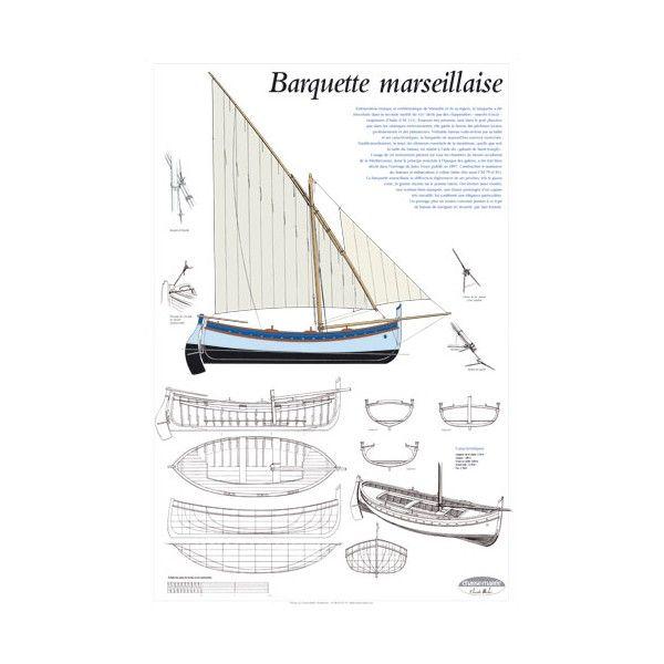 Barquette marseillaise, plan de modélisme | Bateau de pêche emblématique de Marseille et de sa région, la barquette a été introduite dans la seconde moitié du XIXe siècle par des charpentiers originaires d'Italie | A retrouver sur : http://www.chasse-maree.com/modelisme/4451-plan-de-modelisme-barquette-marseillaise.html