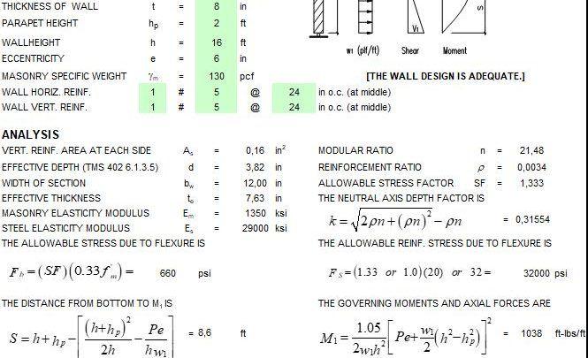 Allowable Stress Design Of Masonry Bearing Wall Spreadsheet In 2020 Masonry Stress Design