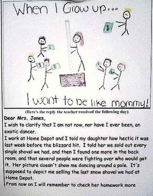 Childrens homework