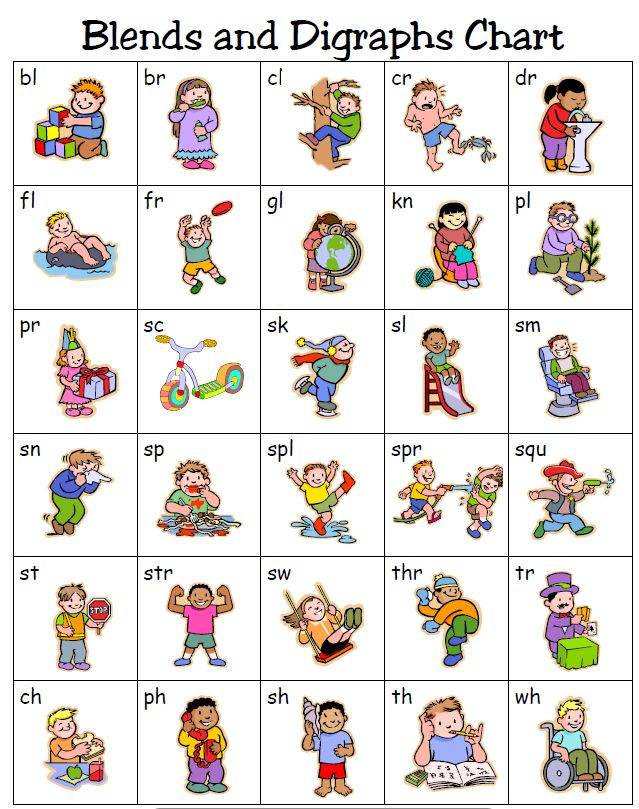 Blends and Digraphs Chart (by Cherry Carl) : Kinder Vowels.Consonants.Blends and more ...