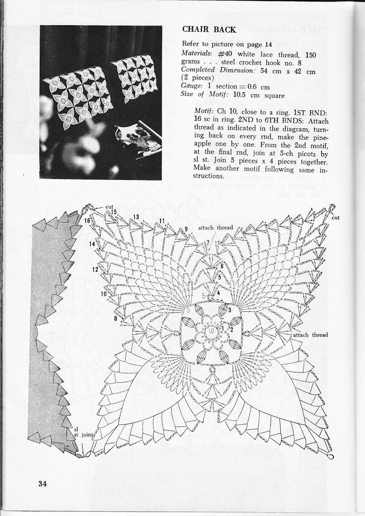 Diagram crochet chair back explore schematic wiring diagram the 1973 best crochet 12 images on pinterest doilies crochet rh pinterest co uk crochet cushion ccuart Gallery