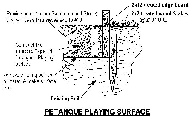 Build a Petanque Court -  4 meters by 15 meters
