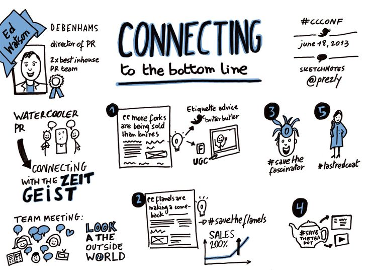 Visual summary of the presentation by Ed Watson, director of PR at Debenhams, during the corporate communications conference 2013. #pr #mediarelations #publicrelations