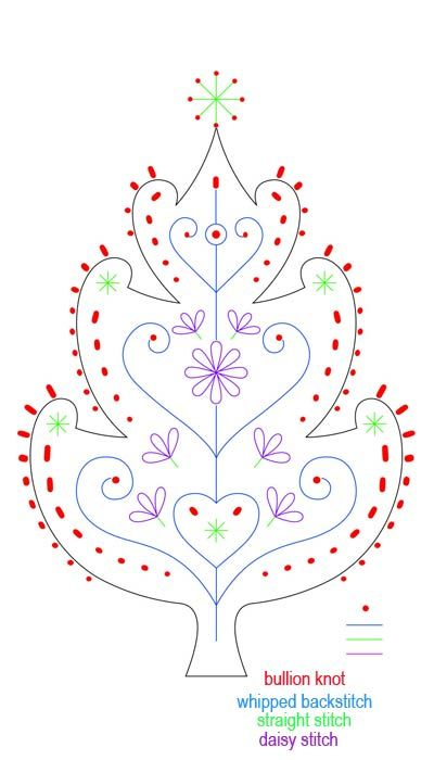 666 Best Embroidery Chistmas Images On Pinterest Christmas Crafts