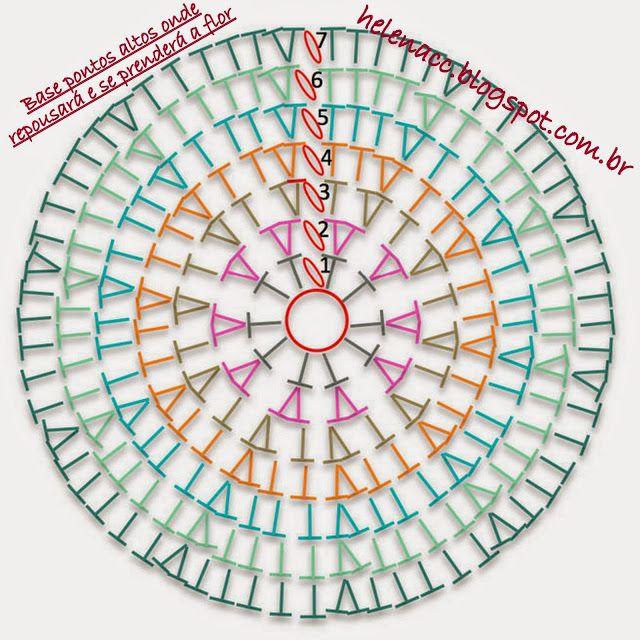 ergahandmade: Crochet Rug + Diagrams