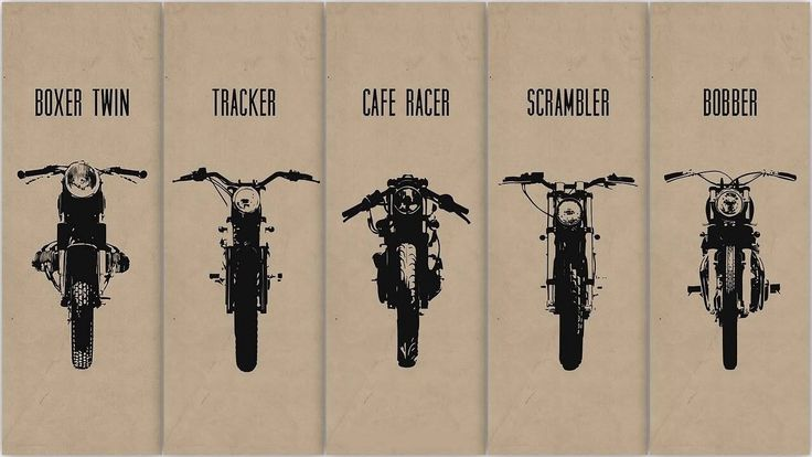 Which type is yours ?