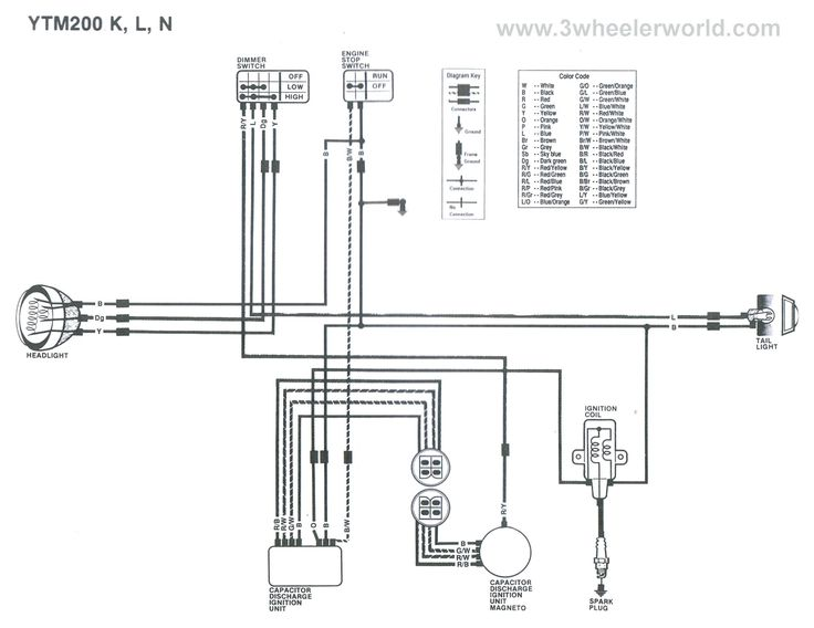 21 Automatic Basic Wiring Diagram For You , https