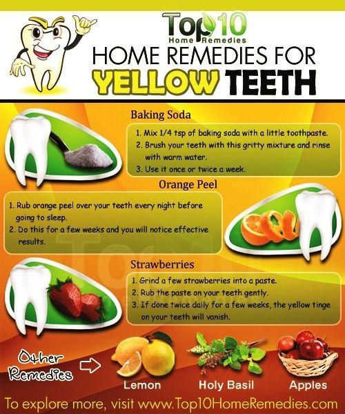 Home Remedies To Turn Yellow Teeth White Naturally