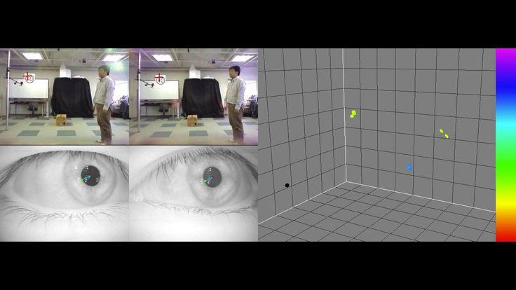 First Person Visionによる三次元Scan Pathの獲得