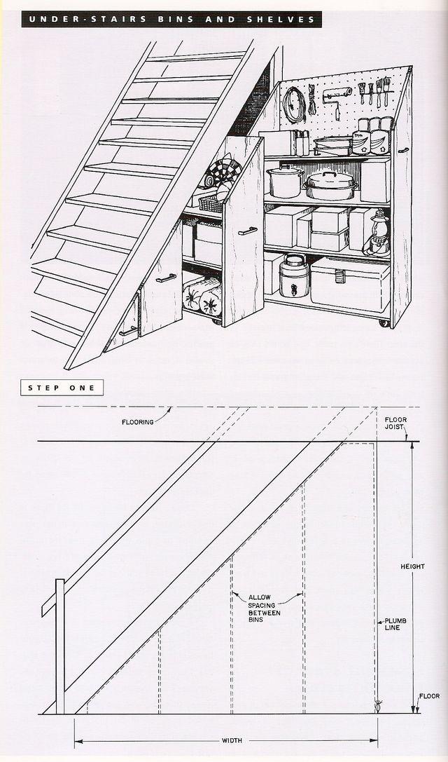231 best images about Déco on Pinterest Window seats, Eames and Chairs - comment dessiner sa maison en 3d