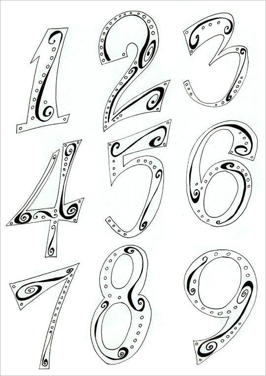 Hand Lettering Numbers By Den 10 Studio