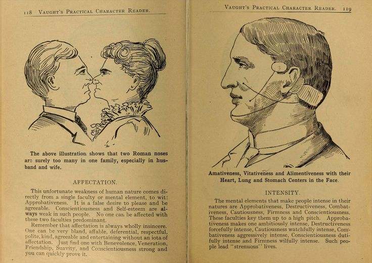 This 1902 phrenology handbook is bonkers in 2020