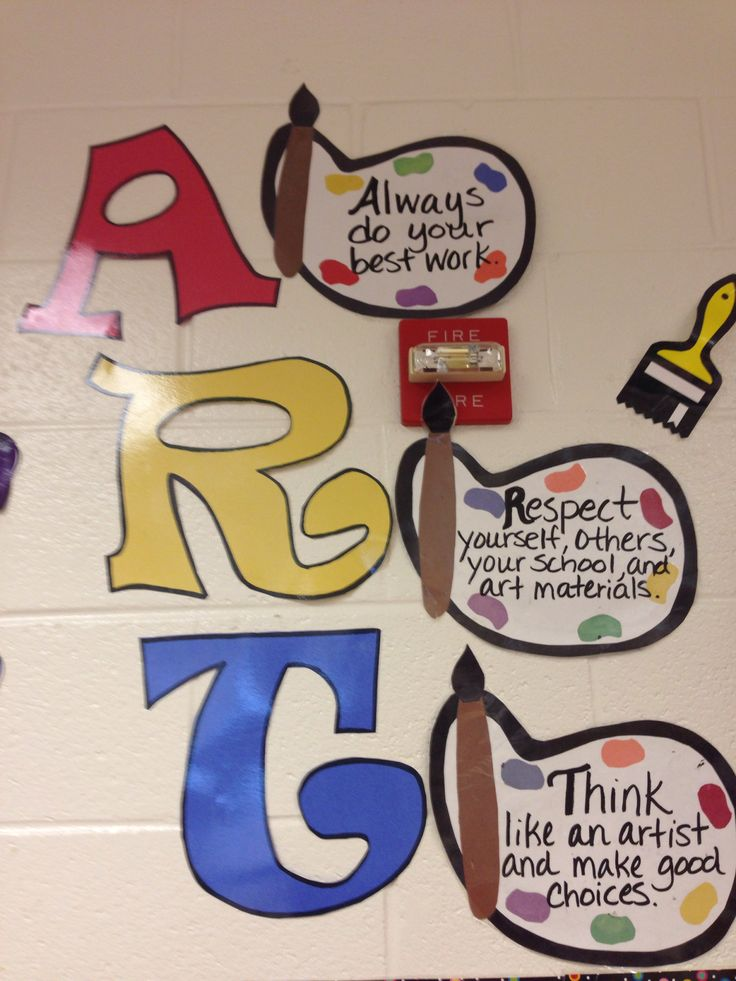 Positive Art Rules for the art room.