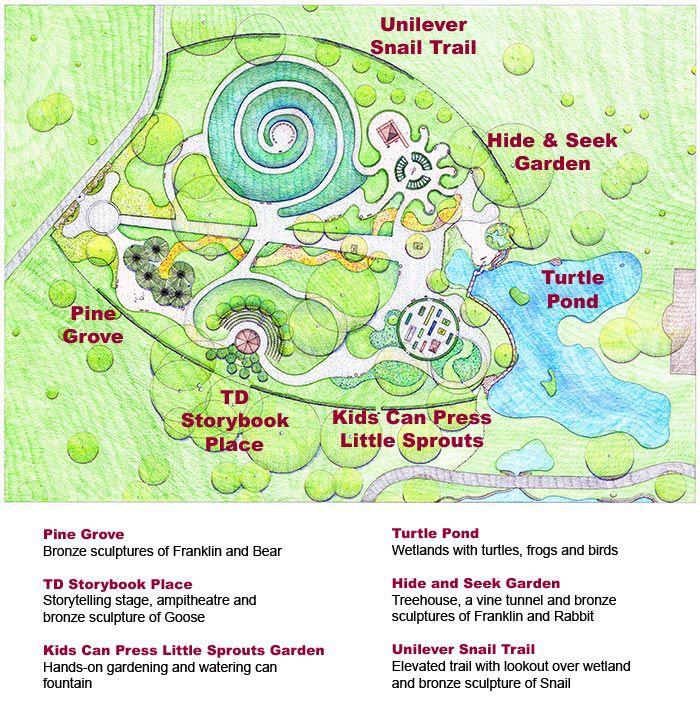 Illustrated map of the Franklin Children's Garden