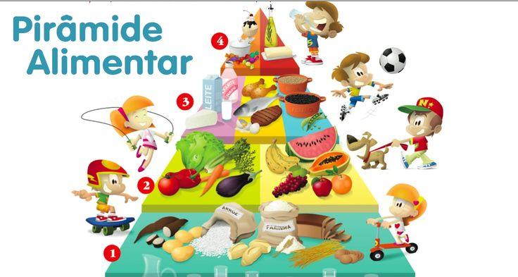 piramide alimentar - Pesquisa Google