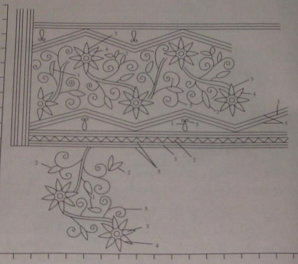 Best kantha images on pinterest embroidery stitches