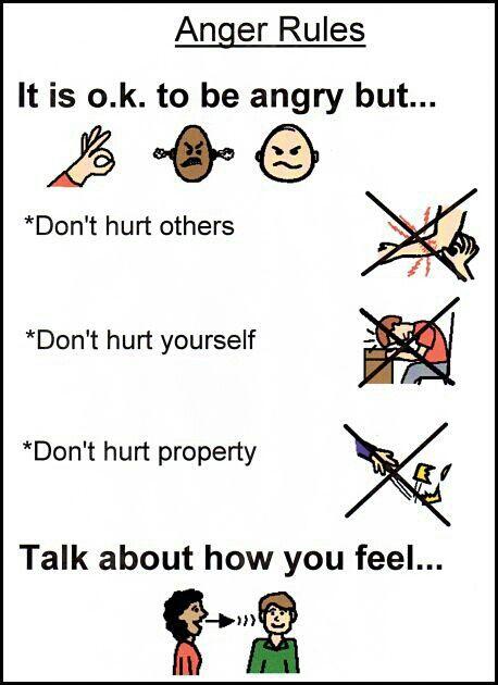 chilren's anger methods