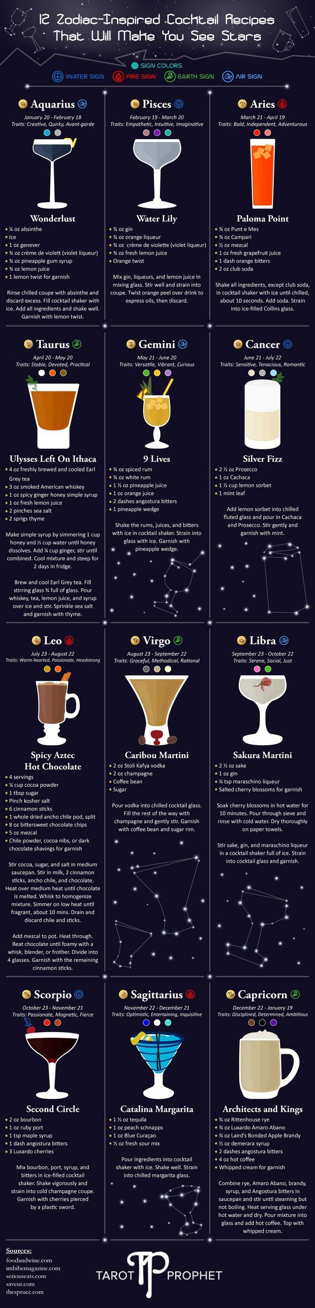 Cocktail recipes inspired by astrology signs... I'm a Cancer.. my drink sucks. - Imgur