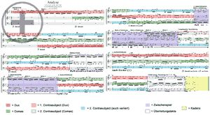 Analyse Grafik BWV866 : Das Wohltemperierte Klavier, Band 1
