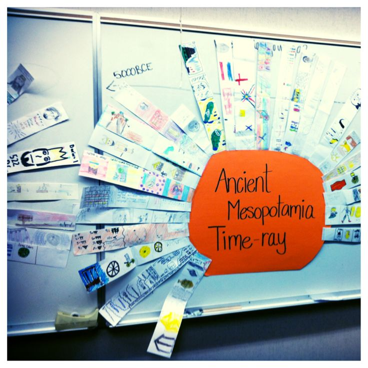 Time-ray: Ancient Mesopotamia for 6th graders. Give each student an important event in the ancient Mesopotamia time period and have them research the event and draw pictures on a strip that represent their events. Students may write on the back of their strip the meaning of their pictures and present it to the class. The class is to place events in order on the ray from left to right. Great for chapter books, or all sorts of lessons! Kids love it and learn so much!