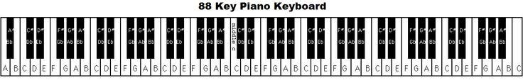 88 key Piano reference