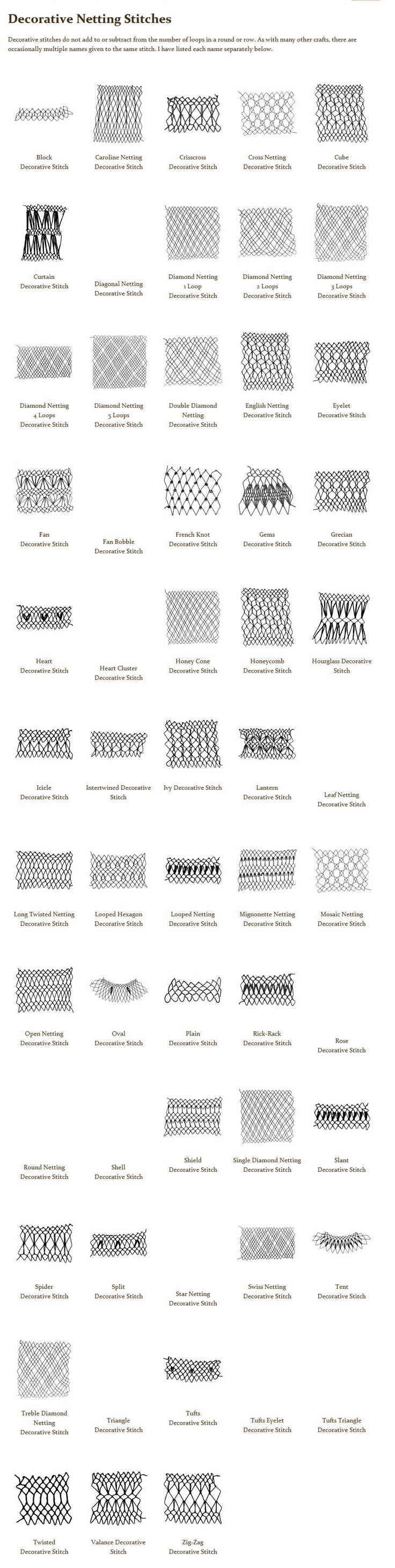 Decorative netting stitches neither add nor subtract from the number of loops in a row or round.       Look at the variety.