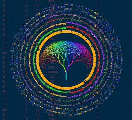 Genome tree of life -- of course