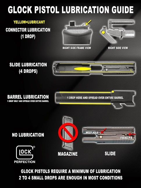Glock Schematic Diagram Together With Glock 22 Parts Diagram