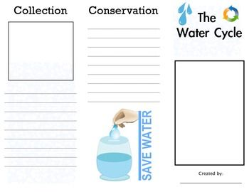 Water Cycle Brochure