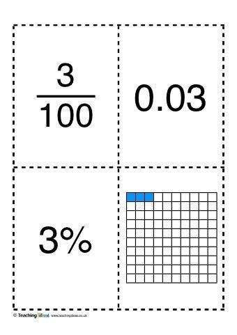 Fractions, Decimals And Percentages Cards   Teaching Ideas