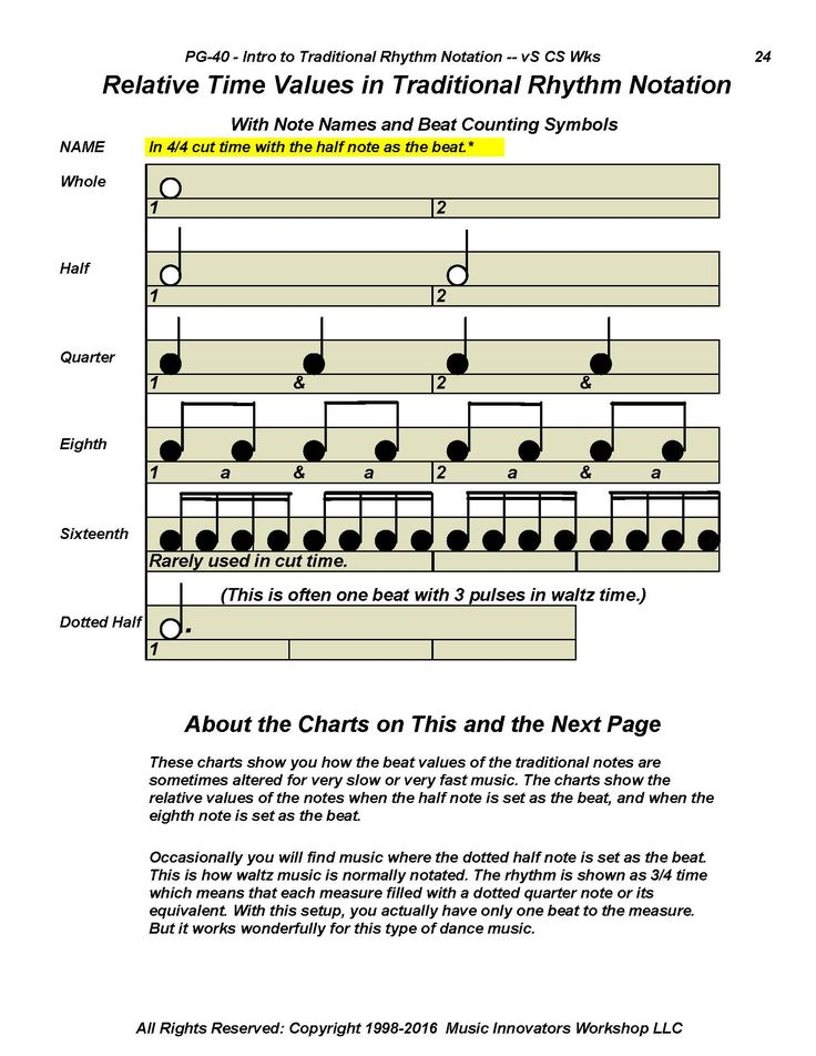 All Music Chords only you sheet music free : 14 best Intro to Traditional Rhythm Notation - Worksheets images ...