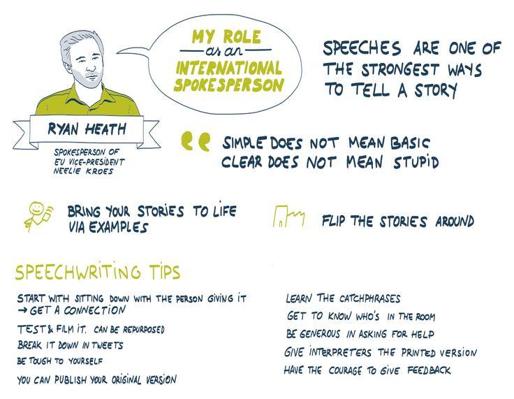 """""""My role as an international spokesperson"""" - Presentation by Ryan Heath, spokesperson of EU vice-president Nelie Kroes"""