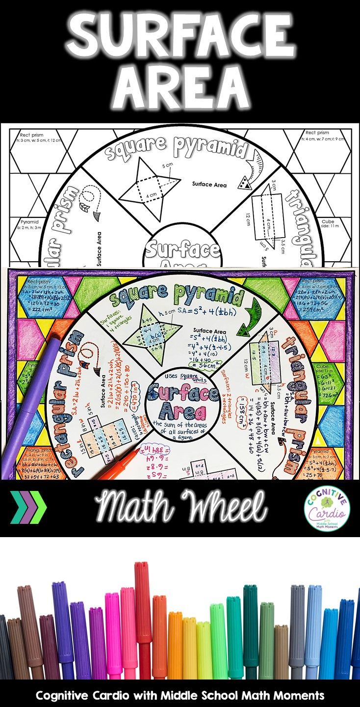 Try this graphic organizer to help your math students learn or review surface area concepts. They can color the background and add to their interactive notebooks! #math