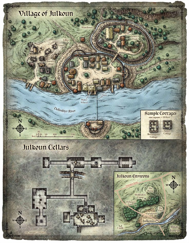 Game Drawing for DND but looks like a small village like this would work for survival of the long term sort as well.