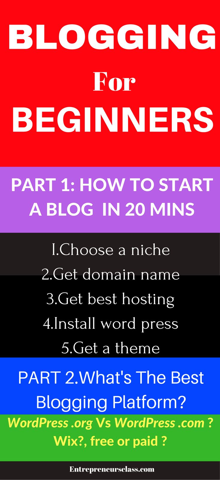 Blogging for beginners - how to start a profitable blog under 20 minutes step by step guide.