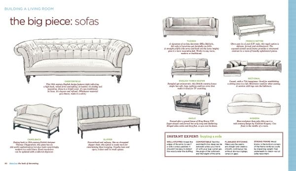 17 Best Images About Sofas On Pinterest Furniture
