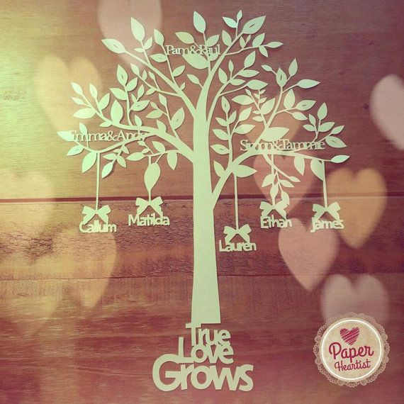 Large Generational  Papercut Family Tree Wedding Anniversary Birthday Gift