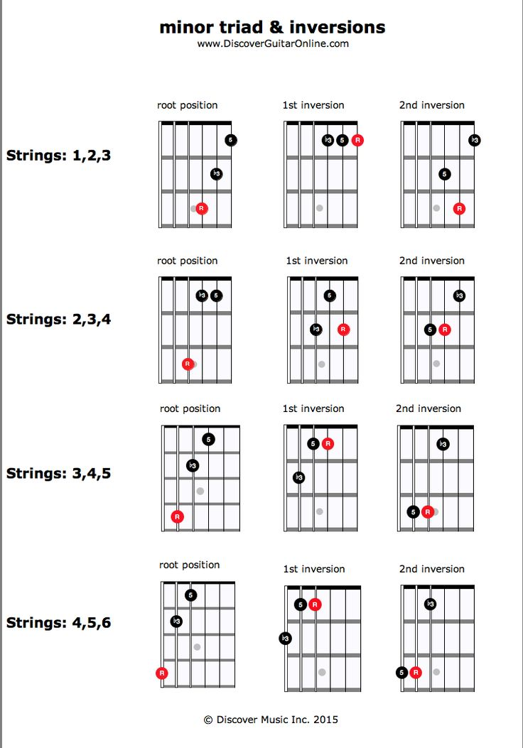 how to play jazz guitar chords