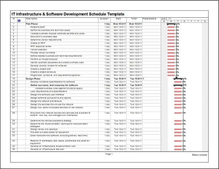 Software Project Schedule Example  Example Project Schedule