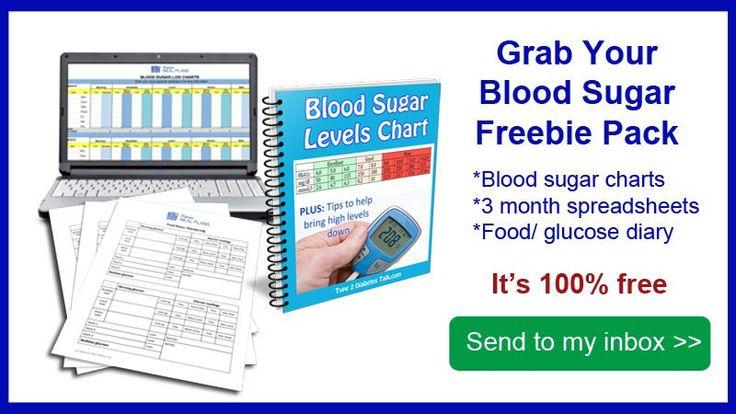 Type 2 diabetes blood sugar resources