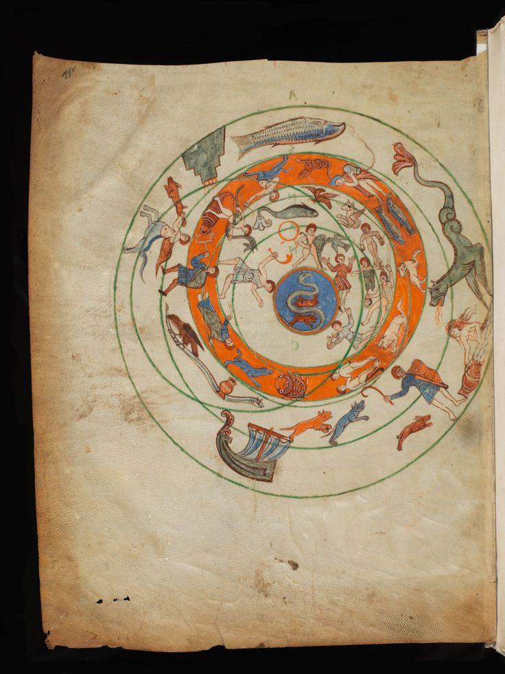 Bern, Burgerbibliothek, Cod. 88: Aratus – Germanicus: Phaenomena (http://www.e-codices.unifr.ch/en/list/one/bbb/0088).