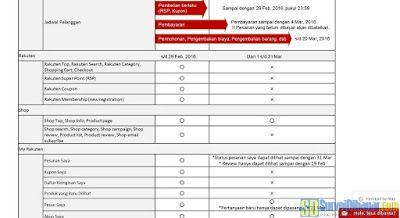Jadwal proses penutupan Rakuten Indonesia | SurveiDibayar.com