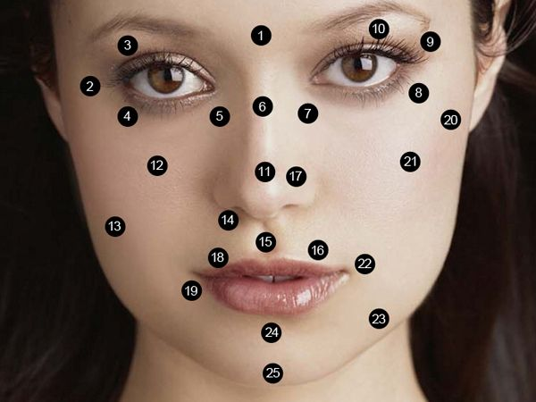 Interesting Read on the moles on peoples faces. Mine are 17, 18, 21.. what's yours?
