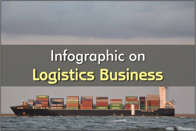 Infographic on the '12 Key Features & Functionalities of Logistics CRM', click here to view:  #Logistics #CRM #Blog