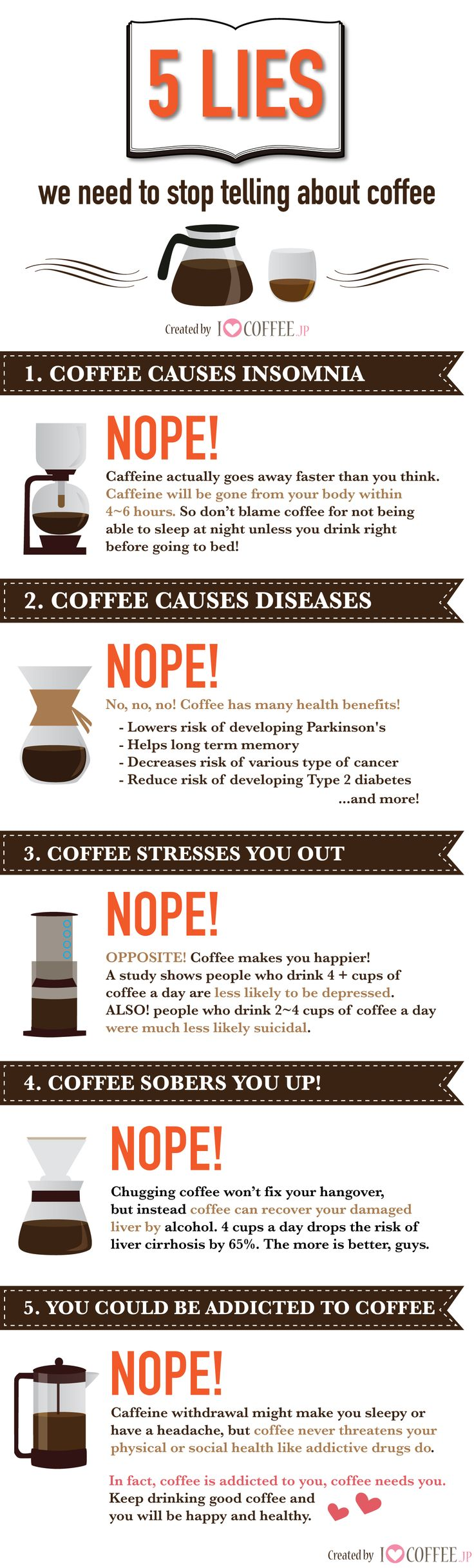 5 lies we need to stop telling about coffee
