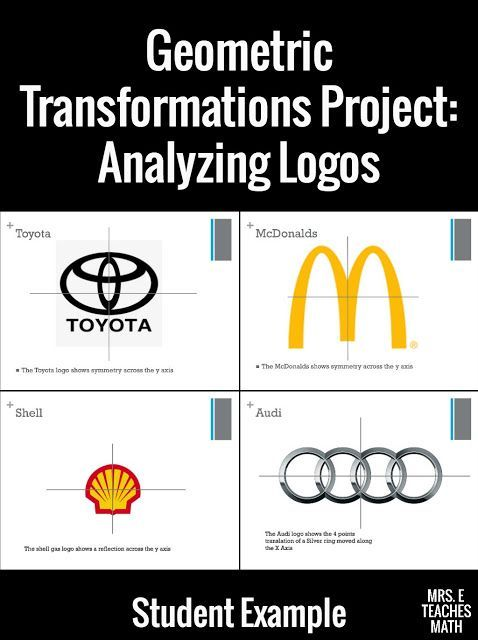 When it comes to my Transformations unit in Geometry, I have a mini-project that I like to use.   First, I show different company logos in class and we talk about the different transformations we see