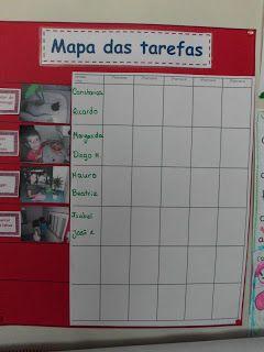 instrumentos de organização da sala no jardim infancia - Pesquisa do Google